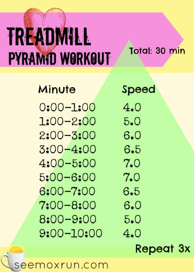 treadmill pyramid workout